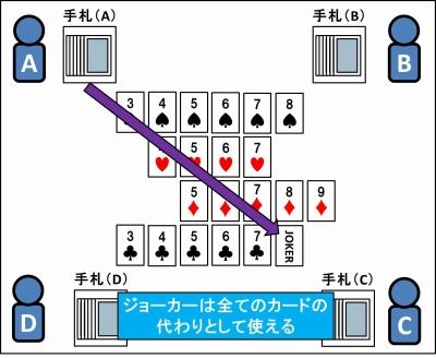 五並べのやり方_04