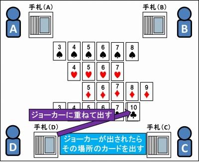 五並べのやり方_05