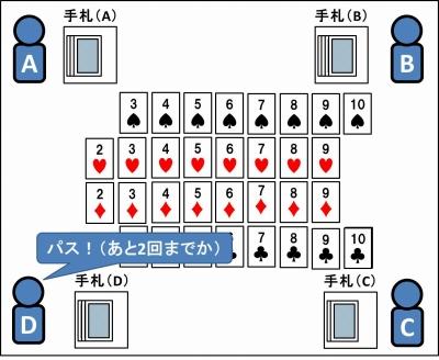 五並べのやり方_06