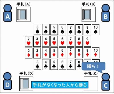 五並べのやり方_07