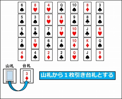 ゴルフのやり方_02