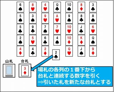 ゴルフのやり方_03