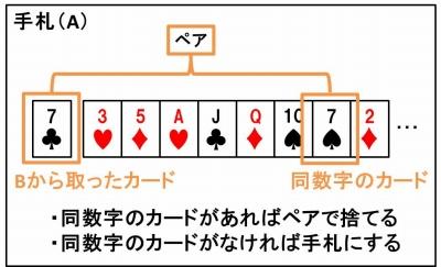 ババ抜きのやり方_05
