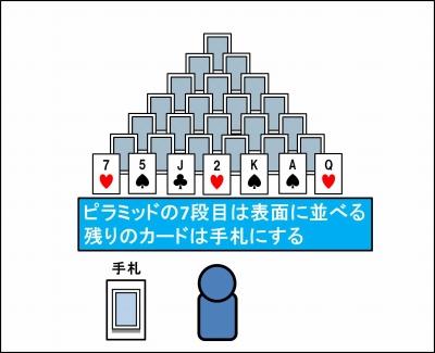 ピラミッドのやり方_02