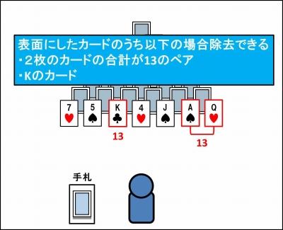 ピラミッドのやり方_03