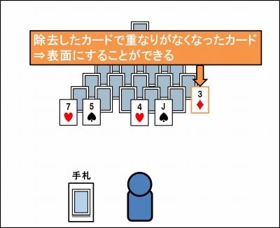ピラミッドのやり方_04