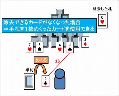 ピラミッドのやり方_05