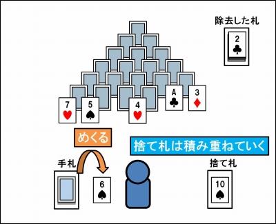 ピラミッドのやり方_07