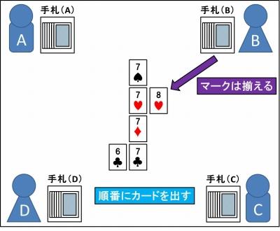 七並べのやり方_03