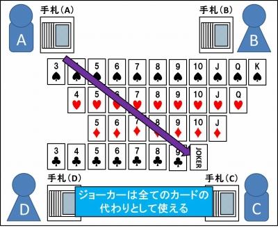 七並べのやり方_04