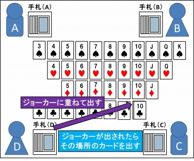 七並べのやり方_05
