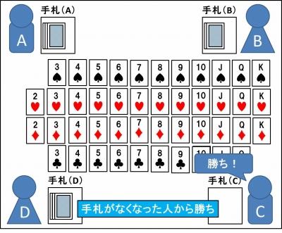 七並べのやり方_07