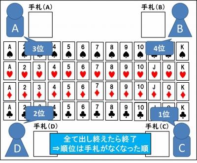 七並べのやり方_08