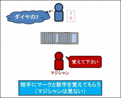 トランプマジックのやり方_02