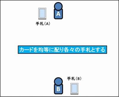 ハイ&ローの遊び方_01