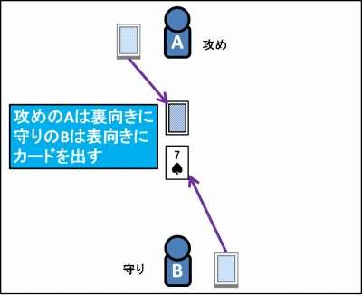 ハイ&ローの遊び方_02